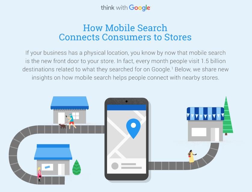 mobile-search-connecting-consumers-stores