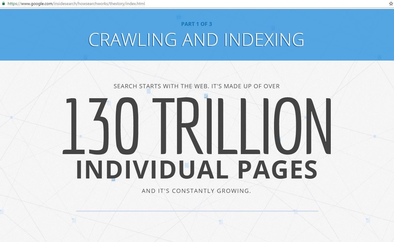 130-trillion-pages