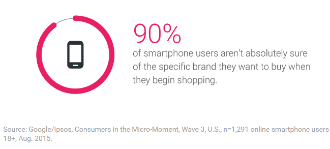 90-smartphone-shoppers