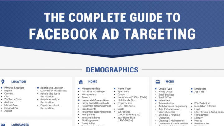 Ad Targeting: A Facebook Overview | Facebook for Business